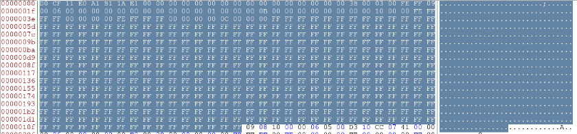 This is the CFBF file header contents