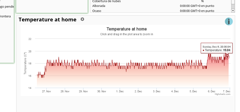 Owncloud dashboard current temperature